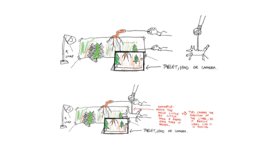 Illustration visualising the scene and characters to create a Little Red Riding Hood animation